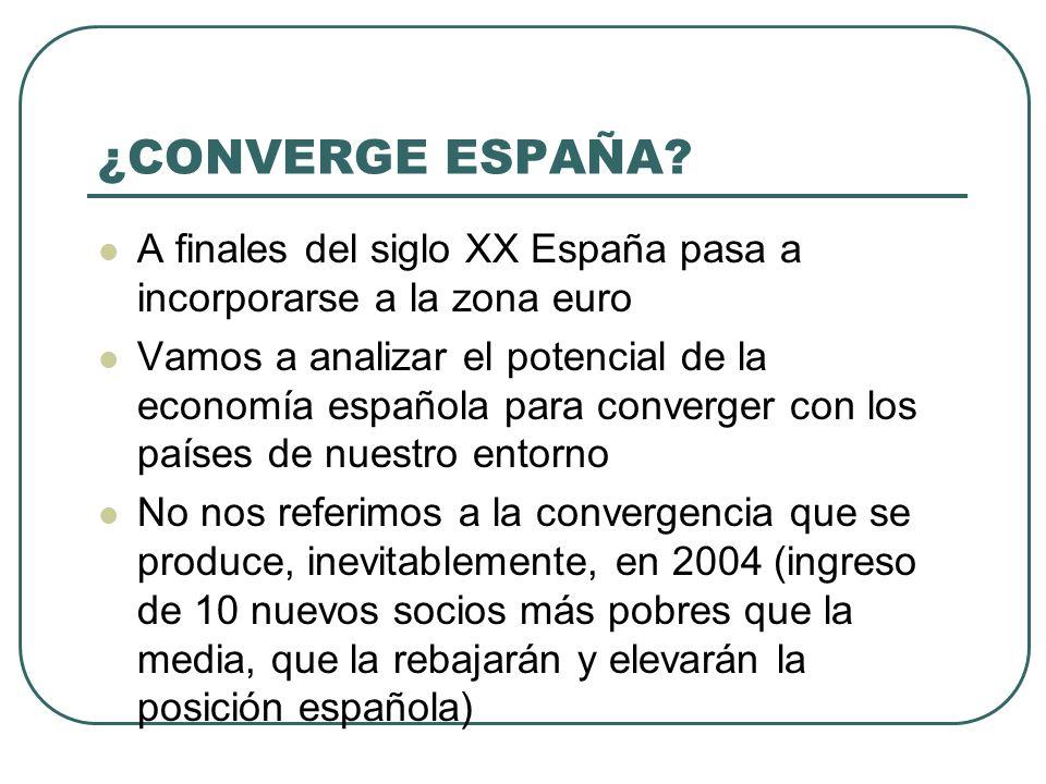 ¿CONVERGE ESPAÑA? A finales del siglo XX España pasa a incorporarse a la zona euro Vamos a analizar el potencial de la economía española para converge