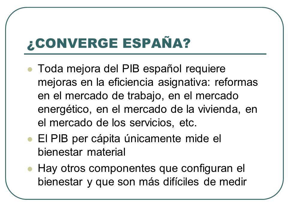 ¿CONVERGE ESPAÑA? Toda mejora del PIB español requiere mejoras en la eficiencia asignativa: reformas en el mercado de trabajo, en el mercado energétic