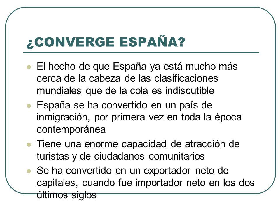¿CONVERGE ESPAÑA? El hecho de que España ya está mucho más cerca de la cabeza de las clasificaciones mundiales que de la cola es indiscutible España s