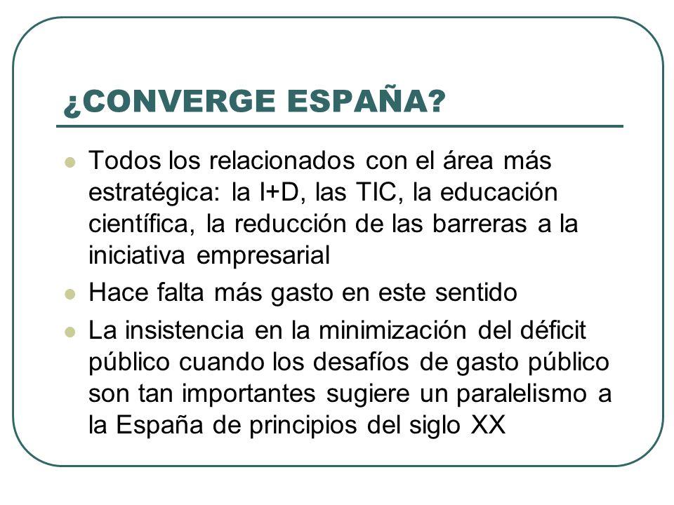 ¿CONVERGE ESPAÑA? Todos los relacionados con el área más estratégica: la I+D, las TIC, la educación científica, la reducción de las barreras a la inic