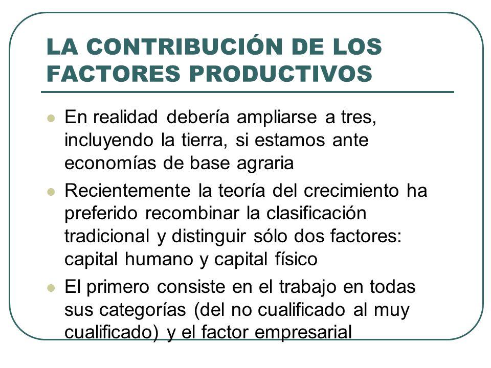 LA CONTRIBUCIÓN DE LOS FACTORES PRODUCTIVOS En realidad debería ampliarse a tres, incluyendo la tierra, si estamos ante economías de base agraria Reci