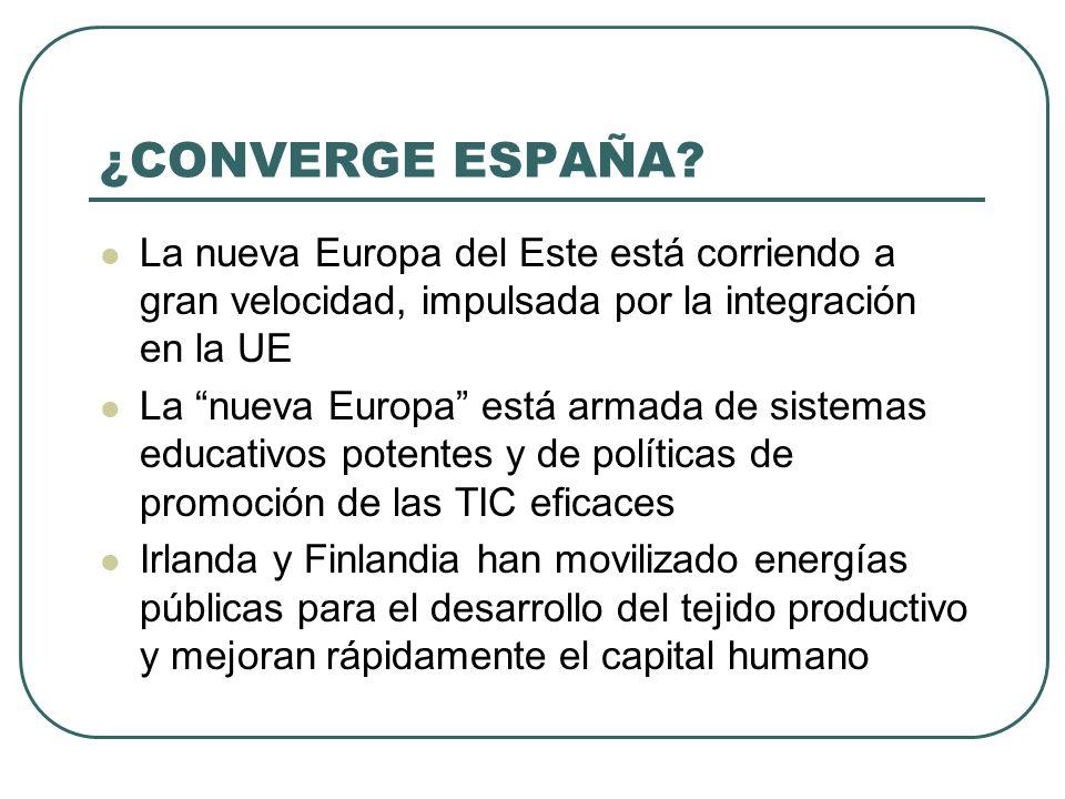 ¿CONVERGE ESPAÑA? La nueva Europa del Este está corriendo a gran velocidad, impulsada por la integración en la UE La nueva Europa está armada de siste