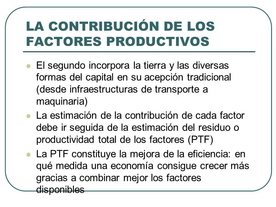 LA CONTRIBUCIÓN DE LOS FACTORES PRODUCTIVOS El segundo incorpora la tierra y las diversas formas del capital en su acepción tradicional (desde infraes