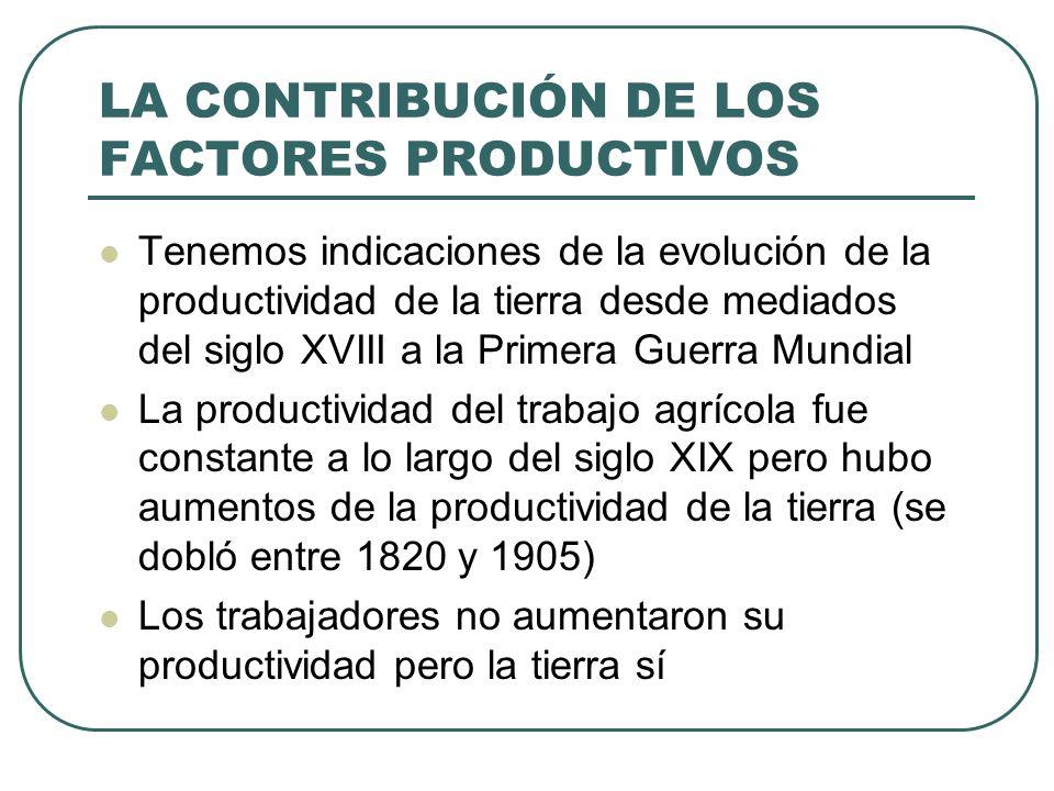 LA CONTRIBUCIÓN DE LOS FACTORES PRODUCTIVOS Tenemos indicaciones de la evolución de la productividad de la tierra desde mediados del siglo XVIII a la