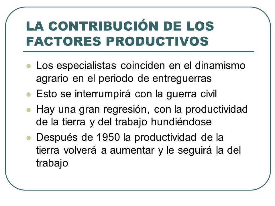 LA CONTRIBUCIÓN DE LOS FACTORES PRODUCTIVOS Los especialistas coinciden en el dinamismo agrario en el periodo de entreguerras Esto se interrumpirá con