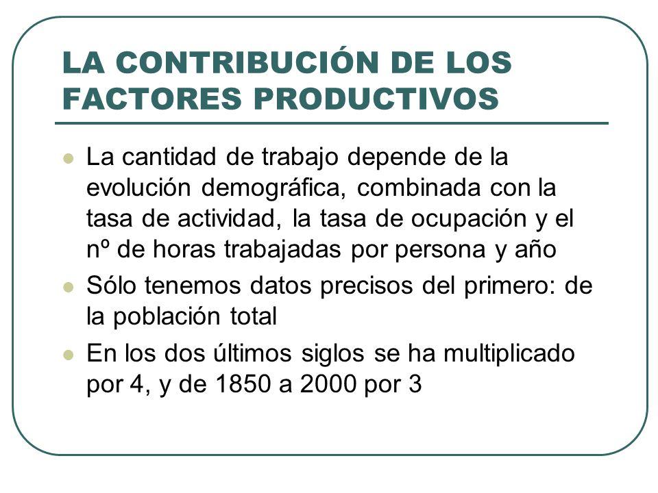 LA CONTRIBUCIÓN DE LOS FACTORES PRODUCTIVOS La cantidad de trabajo depende de la evolución demográfica, combinada con la tasa de actividad, la tasa de