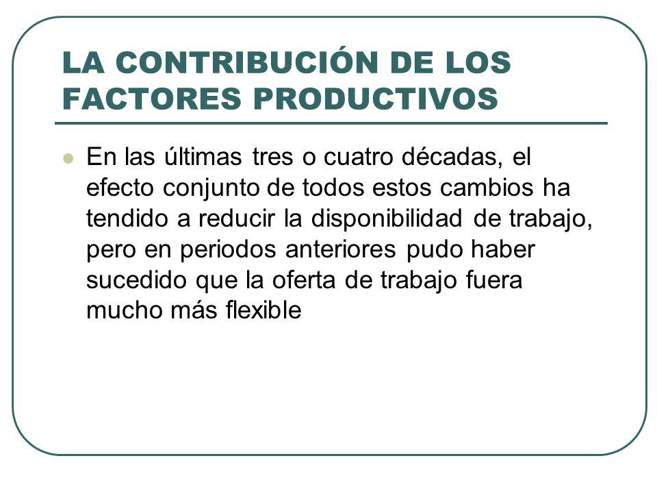 LA CONTRIBUCIÓN DE LOS FACTORES PRODUCTIVOS En las últimas tres o cuatro décadas, el efecto conjunto de todos estos cambios ha tendido a reducir la di