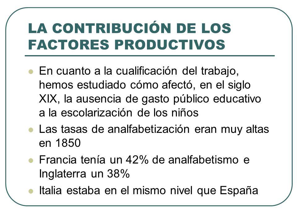LA CONTRIBUCIÓN DE LOS FACTORES PRODUCTIVOS En cuanto a la cualificación del trabajo, hemos estudiado cómo afectó, en el siglo XIX, la ausencia de gas