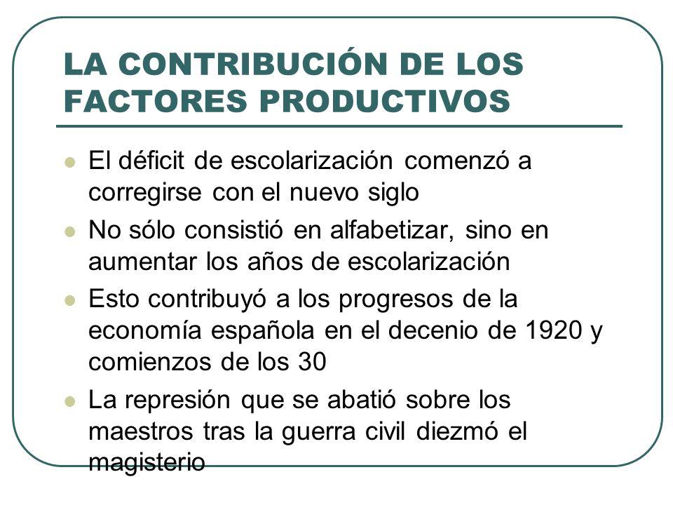 LA CONTRIBUCIÓN DE LOS FACTORES PRODUCTIVOS El déficit de escolarización comenzó a corregirse con el nuevo siglo No sólo consistió en alfabetizar, sin