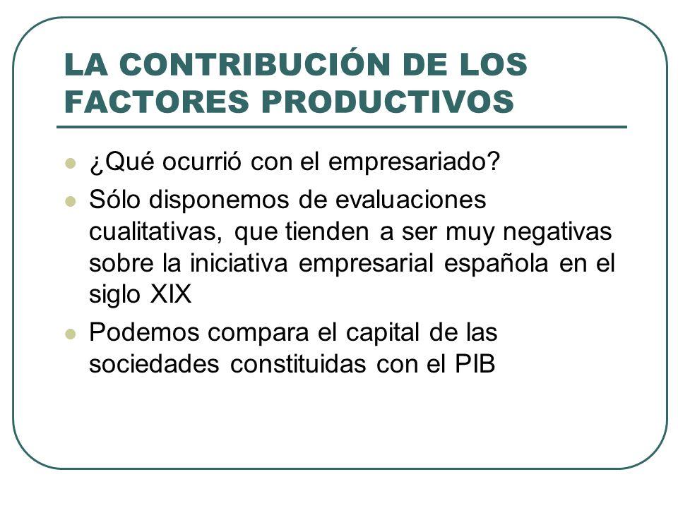 LA CONTRIBUCIÓN DE LOS FACTORES PRODUCTIVOS ¿Qué ocurrió con el empresariado? Sólo disponemos de evaluaciones cualitativas, que tienden a ser muy nega
