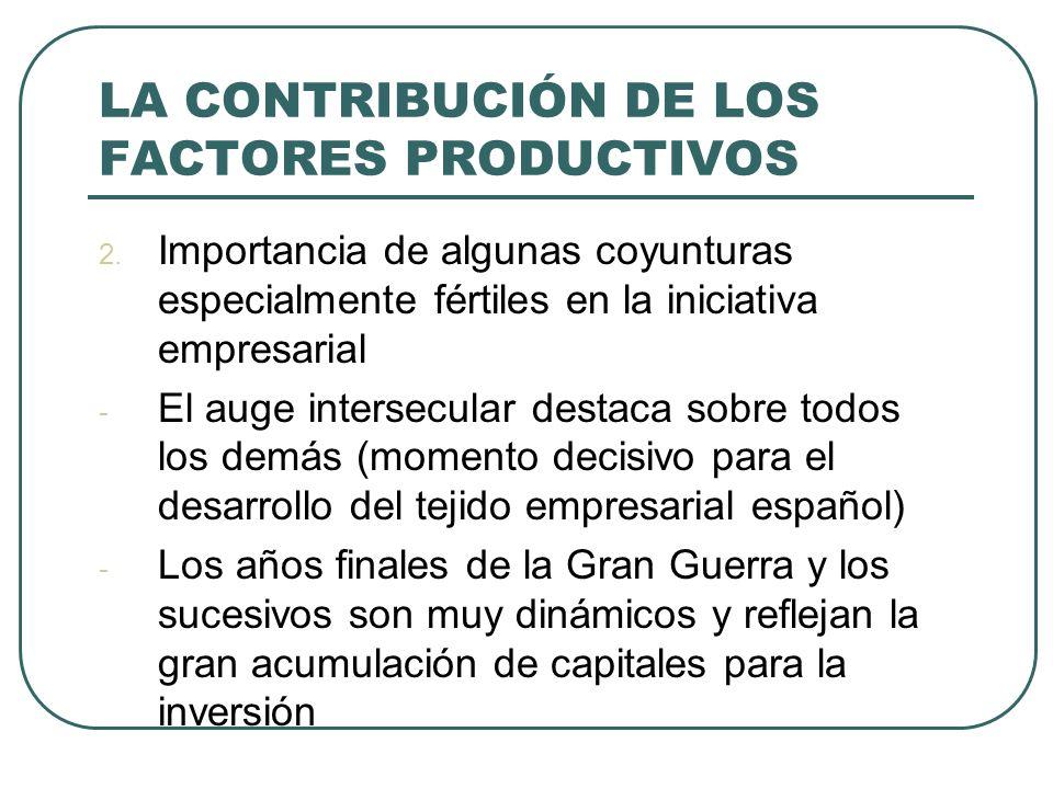 LA CONTRIBUCIÓN DE LOS FACTORES PRODUCTIVOS 2. Importancia de algunas coyunturas especialmente fértiles en la iniciativa empresarial - El auge interse