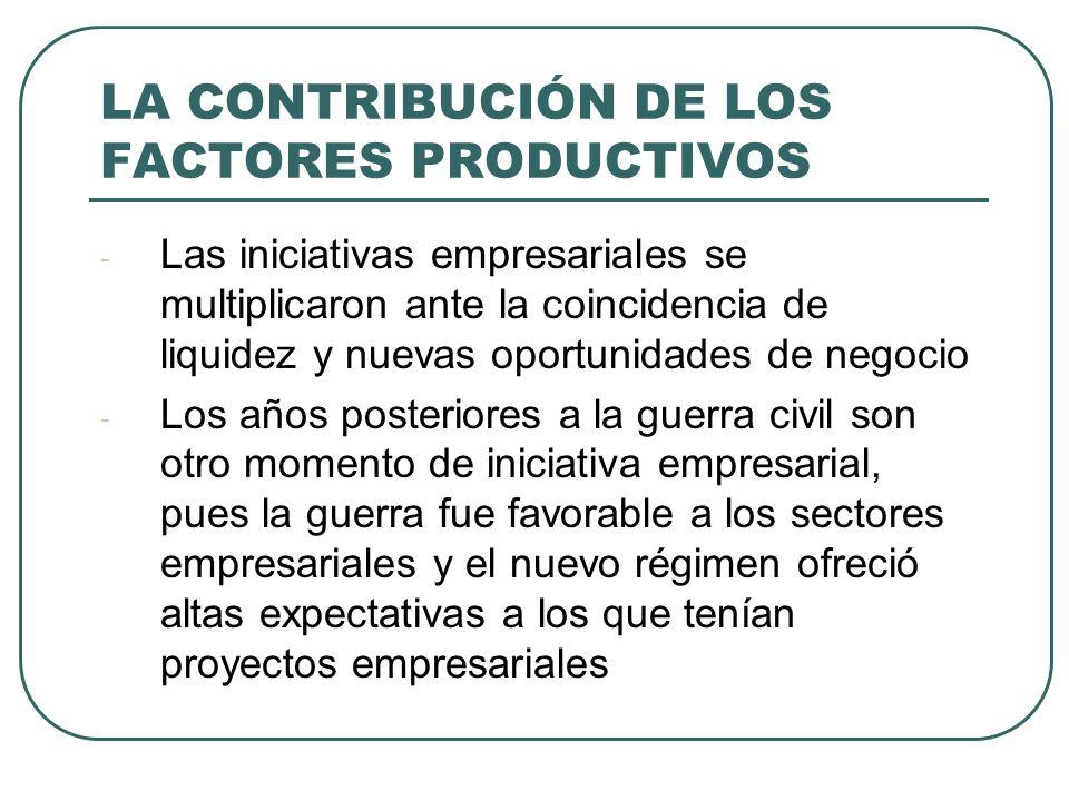 LA CONTRIBUCIÓN DE LOS FACTORES PRODUCTIVOS - Las iniciativas empresariales se multiplicaron ante la coincidencia de liquidez y nuevas oportunidades d