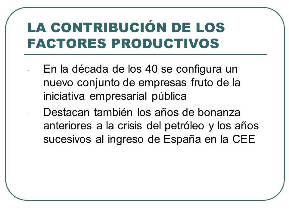 LA CONTRIBUCIÓN DE LOS FACTORES PRODUCTIVOS - En la década de los 40 se configura un nuevo conjunto de empresas fruto de la iniciativa empresarial púb
