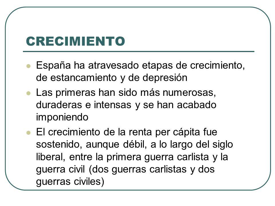 CRECIMIENTO El crecimiento más fuerte se ha producido entre 1950 y 1973 En términos de convergencia predomina el escepticismo: España apenas ha convergido Se ha limitado (que no es poco) a correr igual que sus vecinos Lo ha hecho con pautas temporales distintas, pero no podemos afirmar que haya convergido