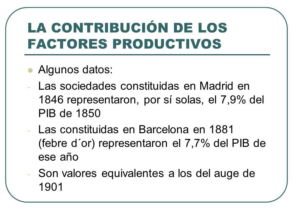 LA CONTRIBUCIÓN DE LOS FACTORES PRODUCTIVOS Algunos datos: - Las sociedades constituidas en Madrid en 1846 representaron, por sí solas, el 7,9% del PI