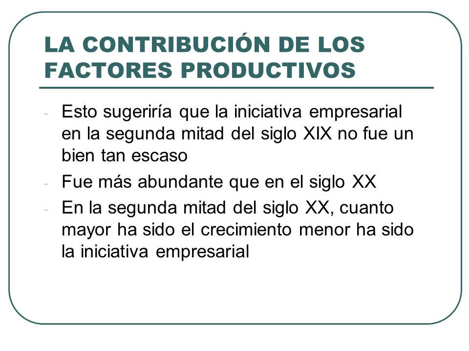 LA CONTRIBUCIÓN DE LOS FACTORES PRODUCTIVOS - Esto sugeriría que la iniciativa empresarial en la segunda mitad del siglo XIX no fue un bien tan escaso