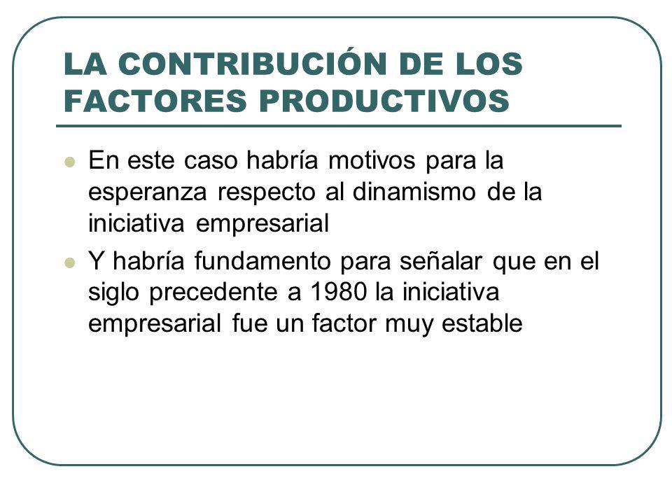 LA CONTRIBUCIÓN DE LOS FACTORES PRODUCTIVOS En este caso habría motivos para la esperanza respecto al dinamismo de la iniciativa empresarial Y habría