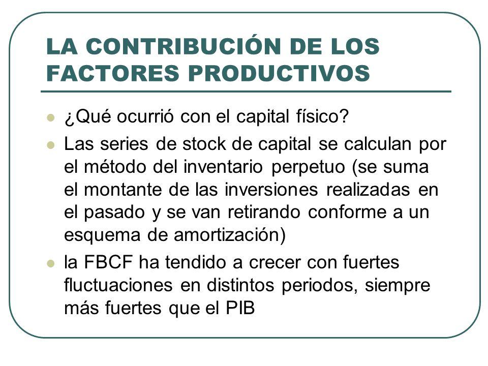 LA CONTRIBUCIÓN DE LOS FACTORES PRODUCTIVOS ¿Qué ocurrió con el capital físico? Las series de stock de capital se calculan por el método del inventari