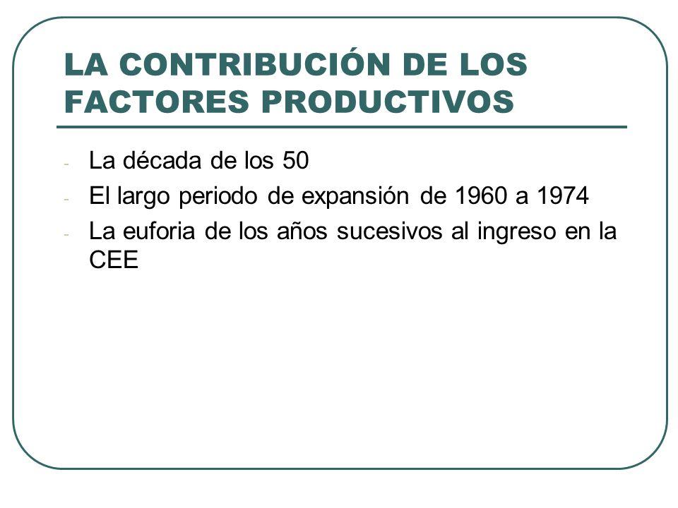 LA CONTRIBUCIÓN DE LOS FACTORES PRODUCTIVOS - La década de los 50 - El largo periodo de expansión de 1960 a 1974 - La euforia de los años sucesivos al