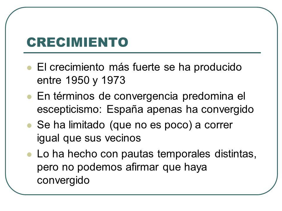 LA CONTRIBUCIÓN DE LOS FACTORES PRODUCTIVOS ¿Qué ocurrió con el capital físico.