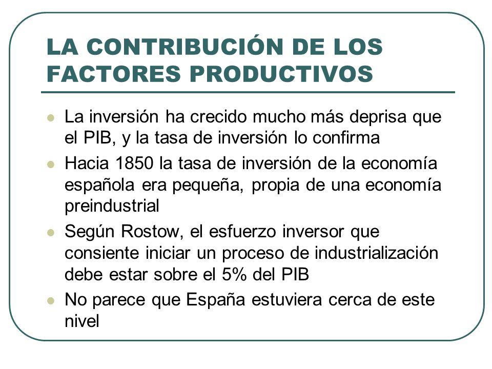 LA CONTRIBUCIÓN DE LOS FACTORES PRODUCTIVOS La inversión ha crecido mucho más deprisa que el PIB, y la tasa de inversión lo confirma Hacia 1850 la tas