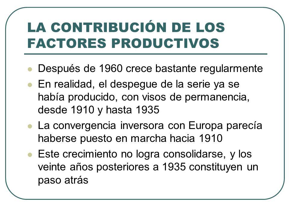 LA CONTRIBUCIÓN DE LOS FACTORES PRODUCTIVOS Después de 1960 crece bastante regularmente En realidad, el despegue de la serie ya se había producido, co