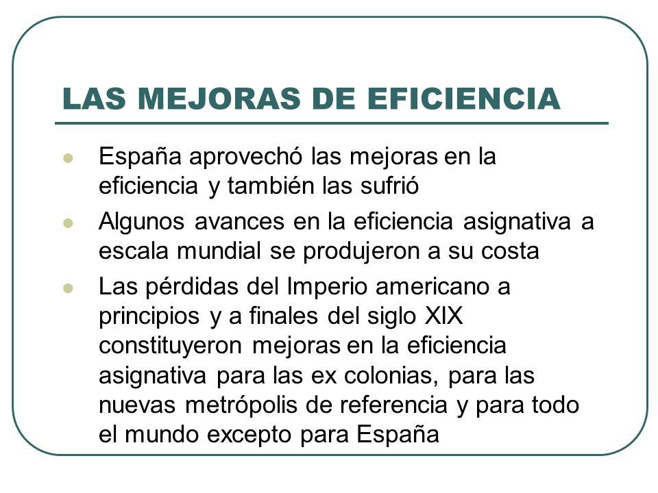 LAS MEJORAS DE EFICIENCIA España aprovechó las mejoras en la eficiencia y también las sufrió Algunos avances en la eficiencia asignativa a escala mund