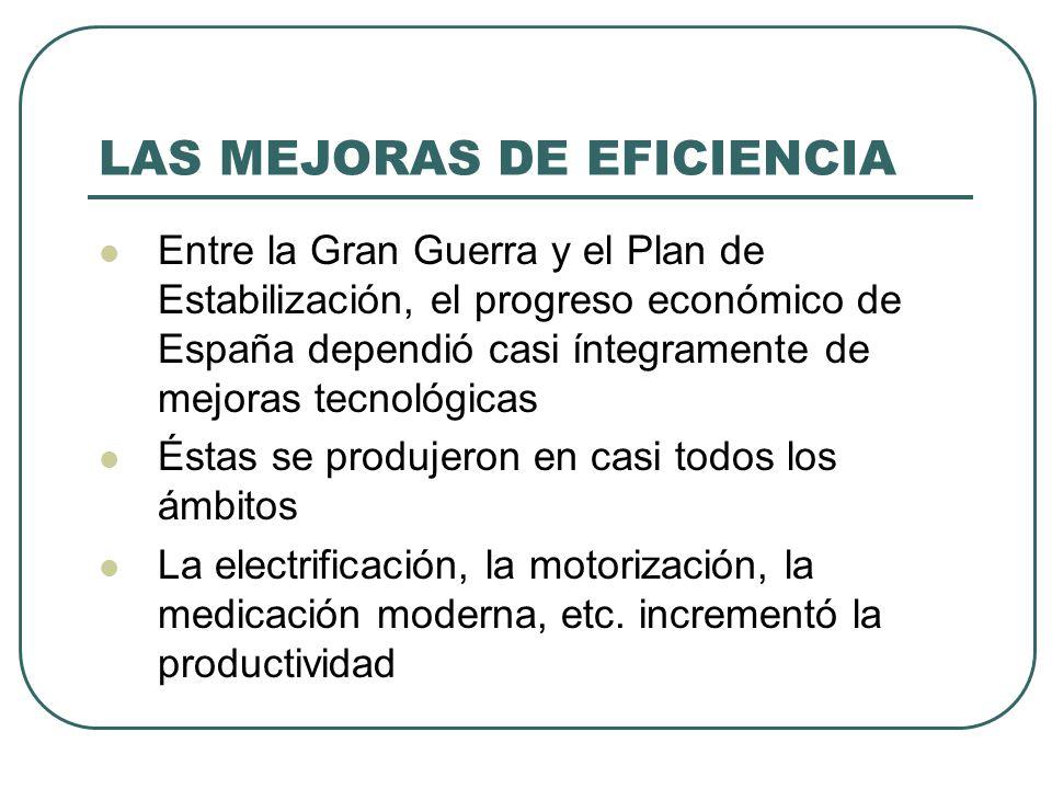 LAS MEJORAS DE EFICIENCIA Entre la Gran Guerra y el Plan de Estabilización, el progreso económico de España dependió casi íntegramente de mejoras tecn