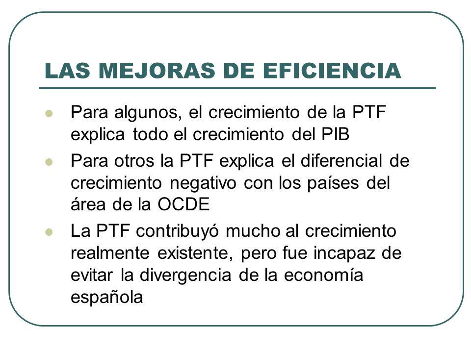 LAS MEJORAS DE EFICIENCIA Para algunos, el crecimiento de la PTF explica todo el crecimiento del PIB Para otros la PTF explica el diferencial de creci