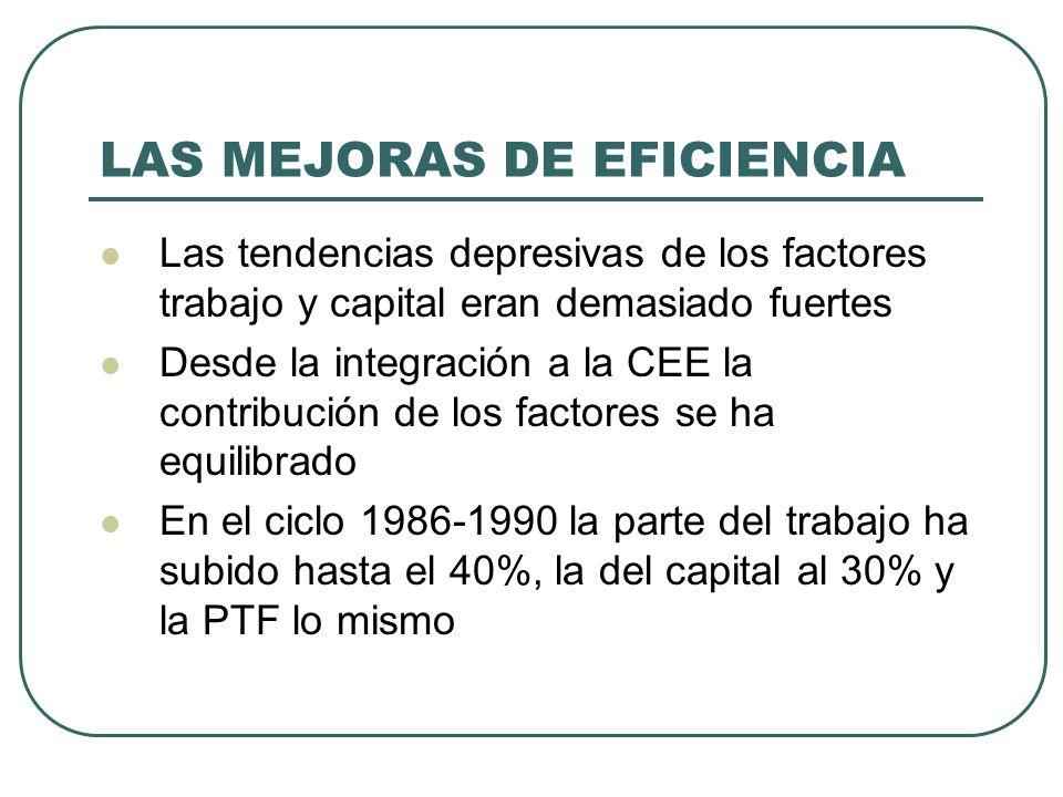 LAS MEJORAS DE EFICIENCIA Las tendencias depresivas de los factores trabajo y capital eran demasiado fuertes Desde la integración a la CEE la contribu