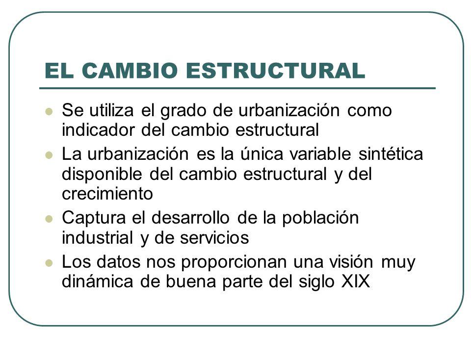 EL CAMBIO ESTRUCTURAL Se utiliza el grado de urbanización como indicador del cambio estructural La urbanización es la única variable sintética disponi