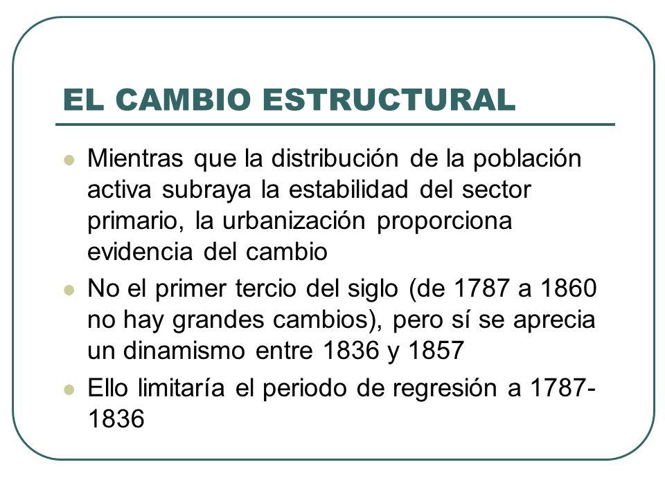EL CAMBIO ESTRUCTURAL Mientras que la distribución de la población activa subraya la estabilidad del sector primario, la urbanización proporciona evid