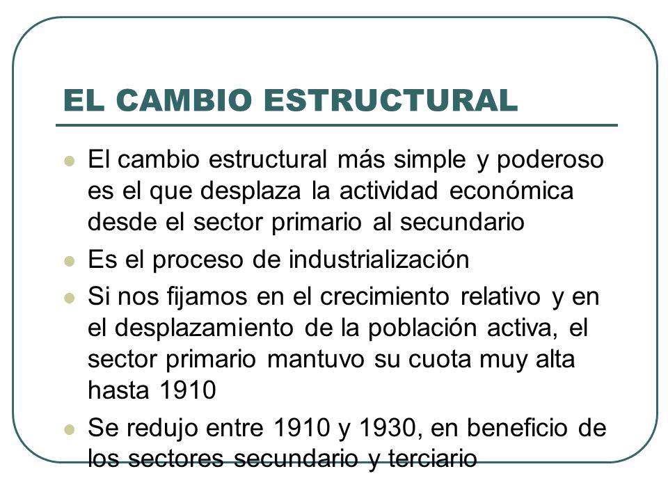EL CAMBIO ESTRUCTURAL El cambio estructural más simple y poderoso es el que desplaza la actividad económica desde el sector primario al secundario Es