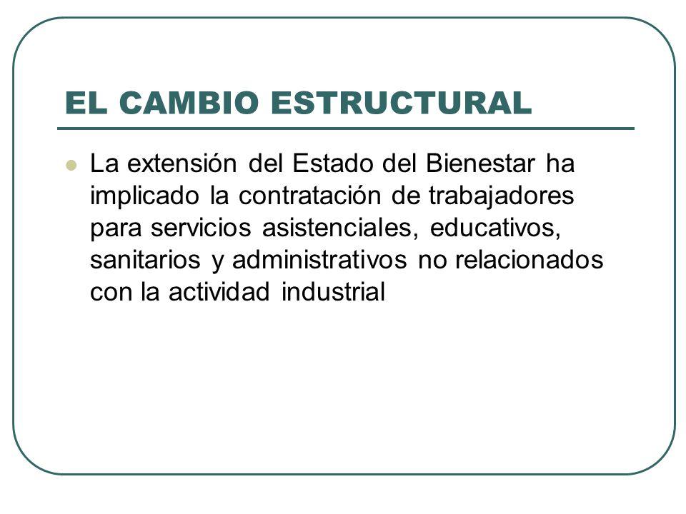 EL CAMBIO ESTRUCTURAL La extensión del Estado del Bienestar ha implicado la contratación de trabajadores para servicios asistenciales, educativos, san