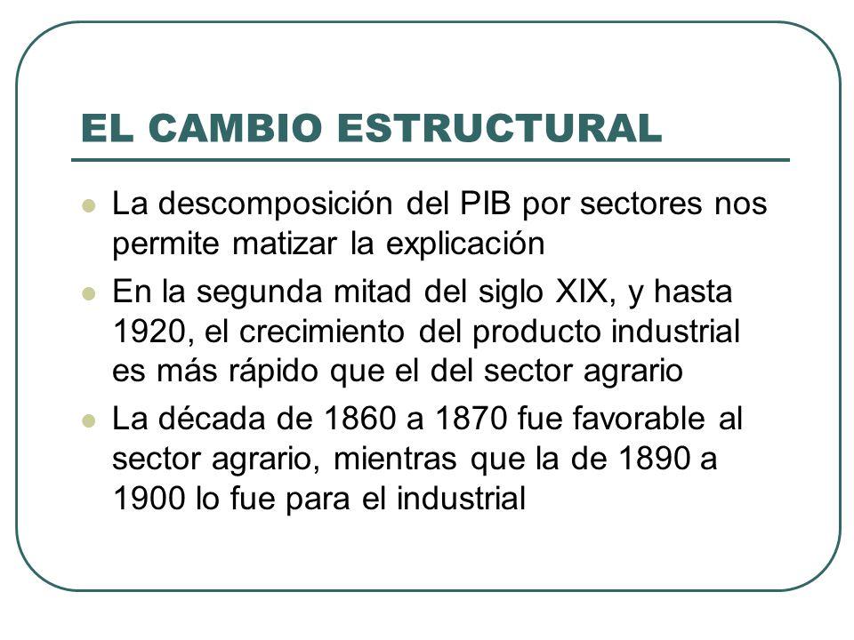 EL CAMBIO ESTRUCTURAL La descomposición del PIB por sectores nos permite matizar la explicación En la segunda mitad del siglo XIX, y hasta 1920, el cr