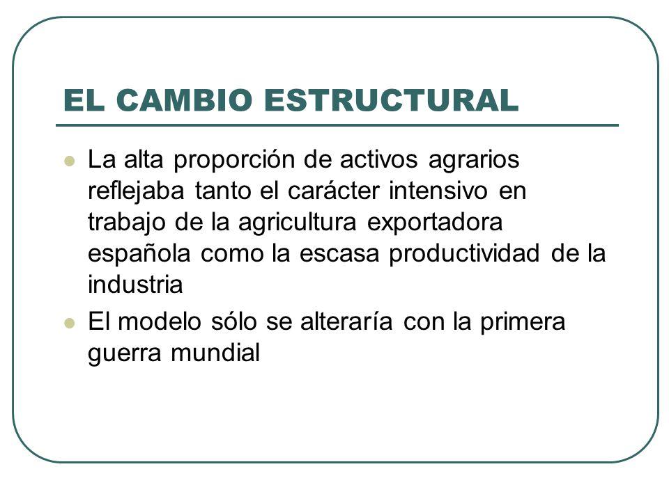 EL CAMBIO ESTRUCTURAL La alta proporción de activos agrarios reflejaba tanto el carácter intensivo en trabajo de la agricultura exportadora española c