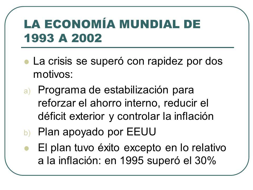LA ECONOMÍA MUNDIAL DE 1993 A 2002 La crisis se superó con rapidez por dos motivos: a) Programa de estabilización para reforzar el ahorro interno, red