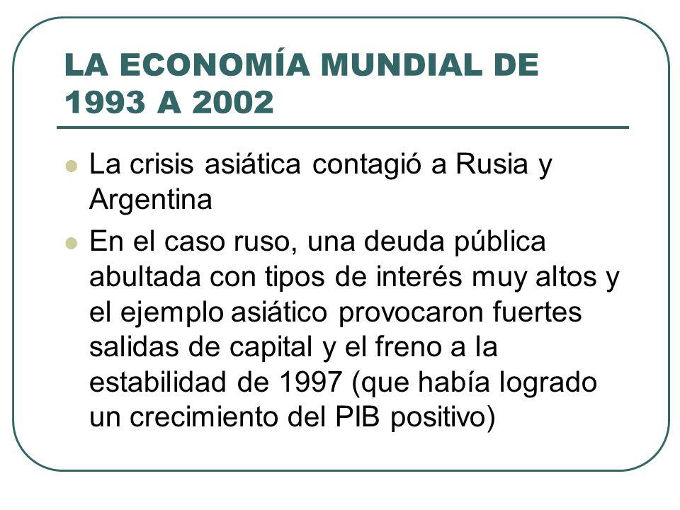 LA ECONOMÍA MUNDIAL DE 1993 A 2002 La crisis asiática contagió a Rusia y Argentina En el caso ruso, una deuda pública abultada con tipos de interés mu