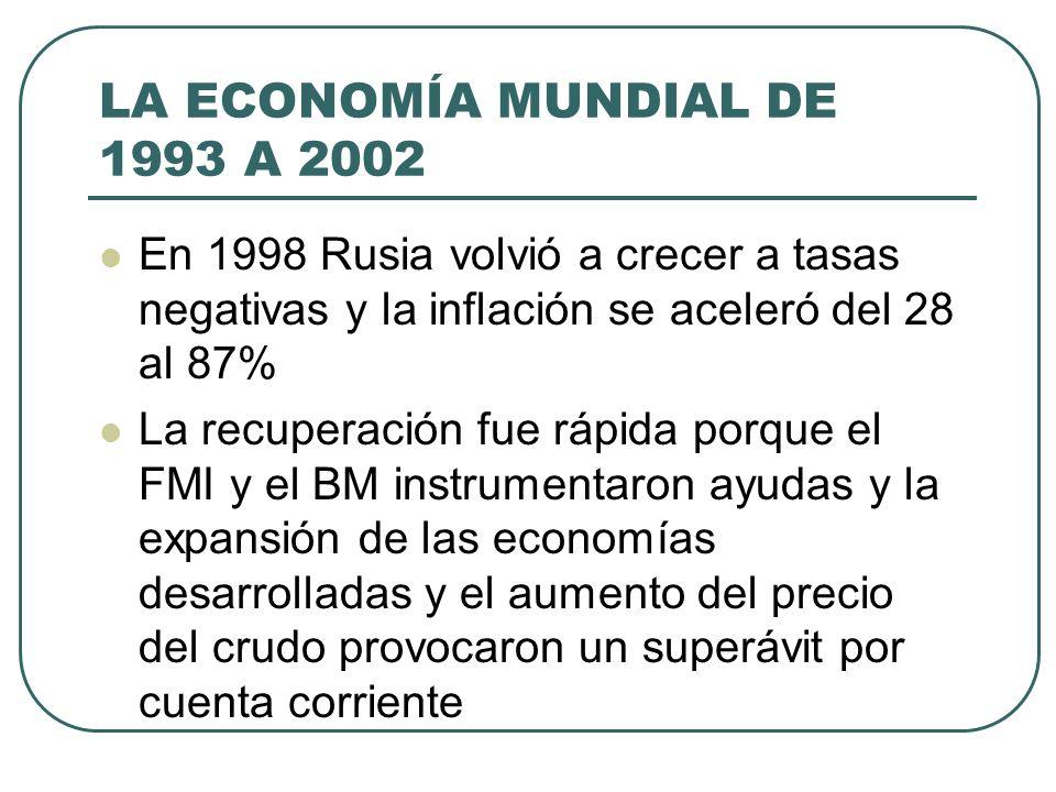 LA ECONOMÍA MUNDIAL DE 1993 A 2002 En 1998 Rusia volvió a crecer a tasas negativas y la inflación se aceleró del 28 al 87% La recuperación fue rápida