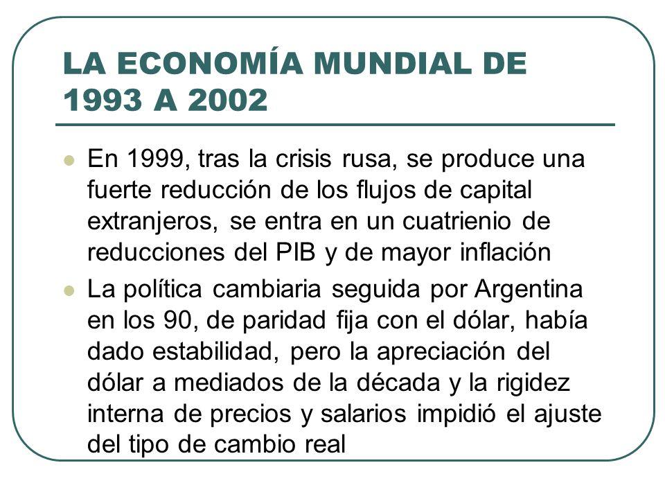LA ECONOMÍA MUNDIAL DE 1993 A 2002 En 1999, tras la crisis rusa, se produce una fuerte reducción de los flujos de capital extranjeros, se entra en un