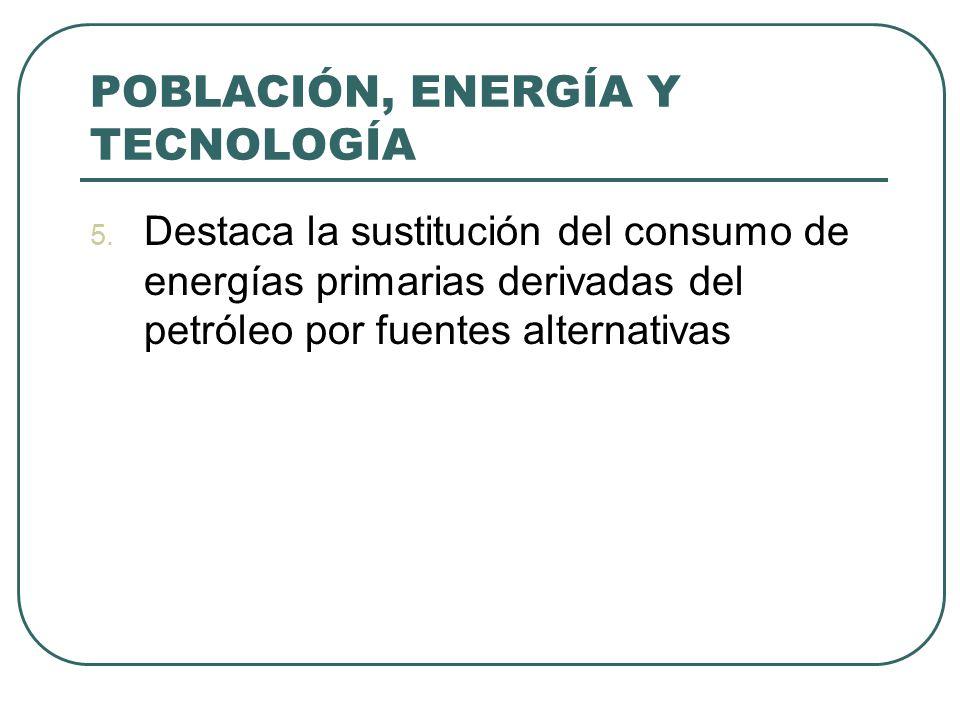 POBLACIÓN, ENERGÍA Y TECNOLOGÍA 5. Destaca la sustitución del consumo de energías primarias derivadas del petróleo por fuentes alternativas