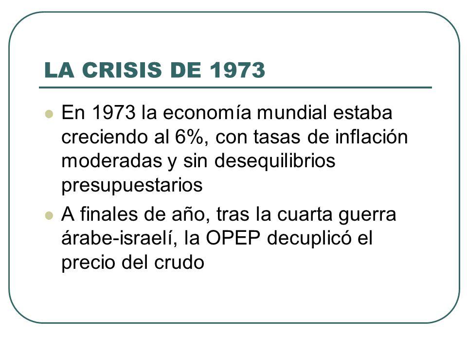 LA CRISIS DE 1973 En 1973 la economía mundial estaba creciendo al 6%, con tasas de inflación moderadas y sin desequilibrios presupuestarios A finales