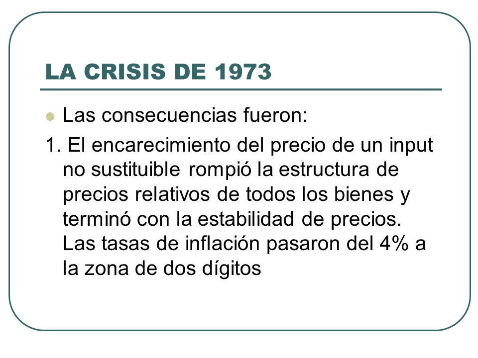LA CRISIS DE 1973 Las consecuencias fueron: 1. El encarecimiento del precio de un input no sustituible rompió la estructura de precios relativos de to