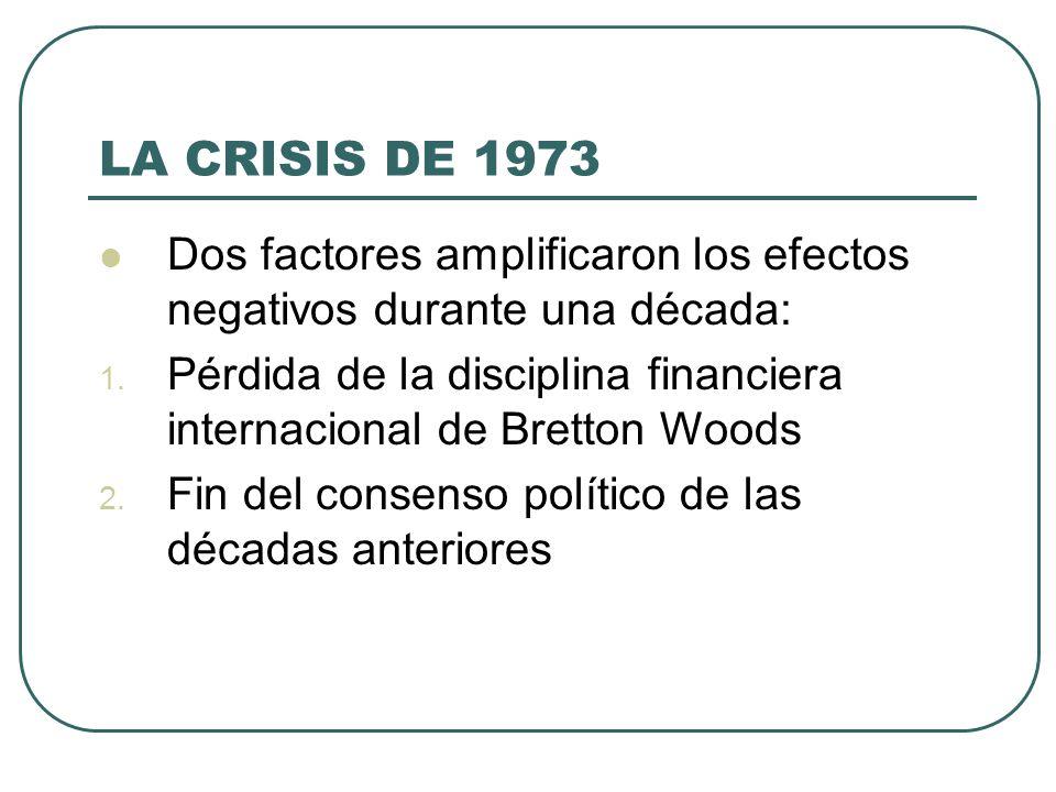 LA CRISIS DE 1973 Dos factores amplificaron los efectos negativos durante una década: 1. Pérdida de la disciplina financiera internacional de Bretton