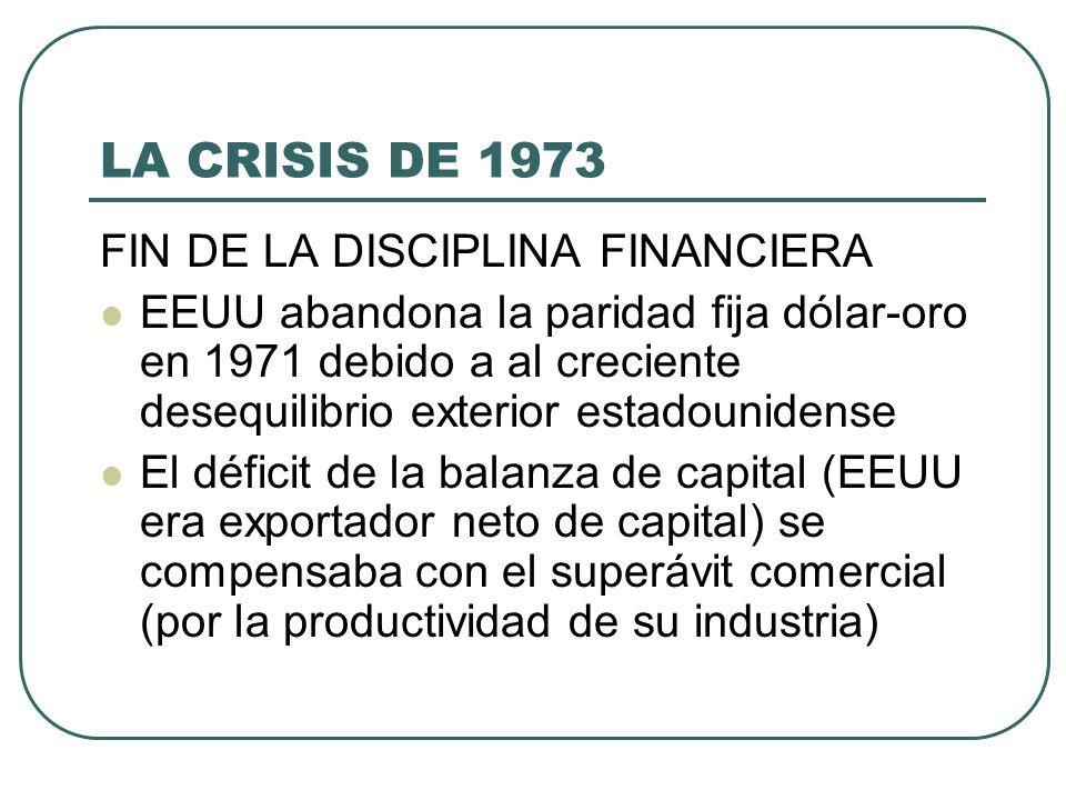 LA CRISIS DE 1973 FIN DE LA DISCIPLINA FINANCIERA EEUU abandona la paridad fija dólar-oro en 1971 debido a al creciente desequilibrio exterior estadou