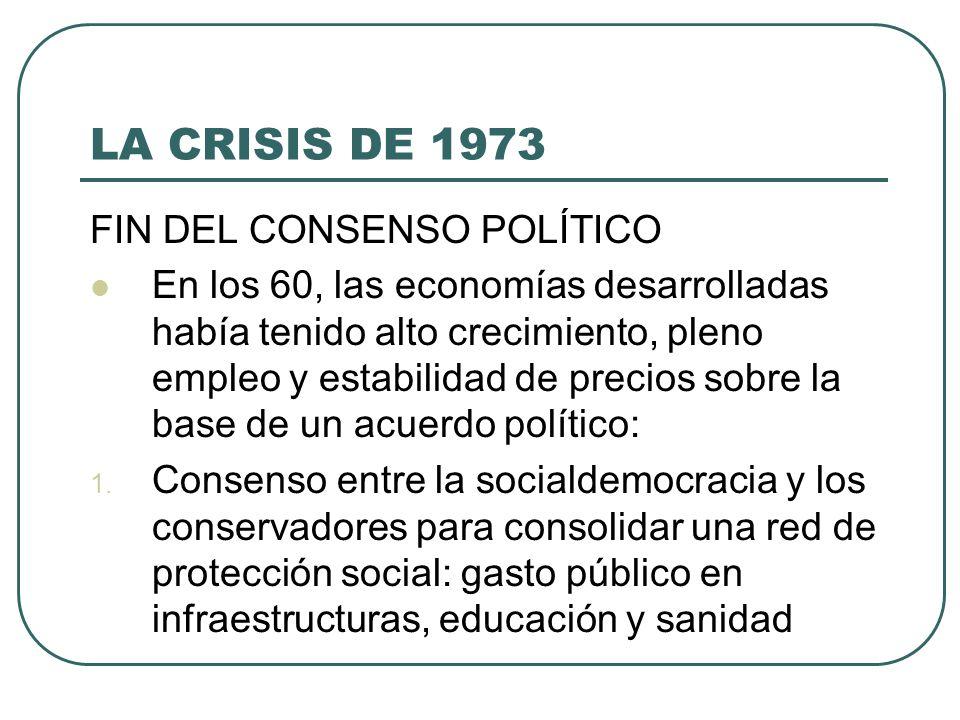 LA CRISIS DE 1973 FIN DEL CONSENSO POLÍTICO En los 60, las economías desarrolladas había tenido alto crecimiento, pleno empleo y estabilidad de precio
