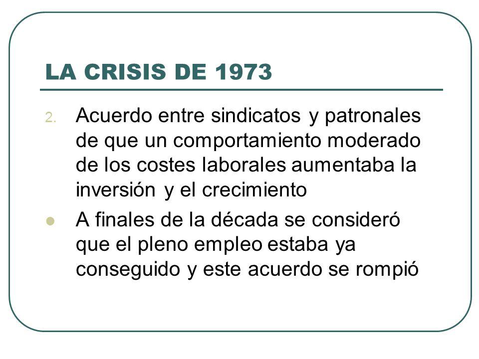 LA CRISIS DE 1973 2. Acuerdo entre sindicatos y patronales de que un comportamiento moderado de los costes laborales aumentaba la inversión y el creci