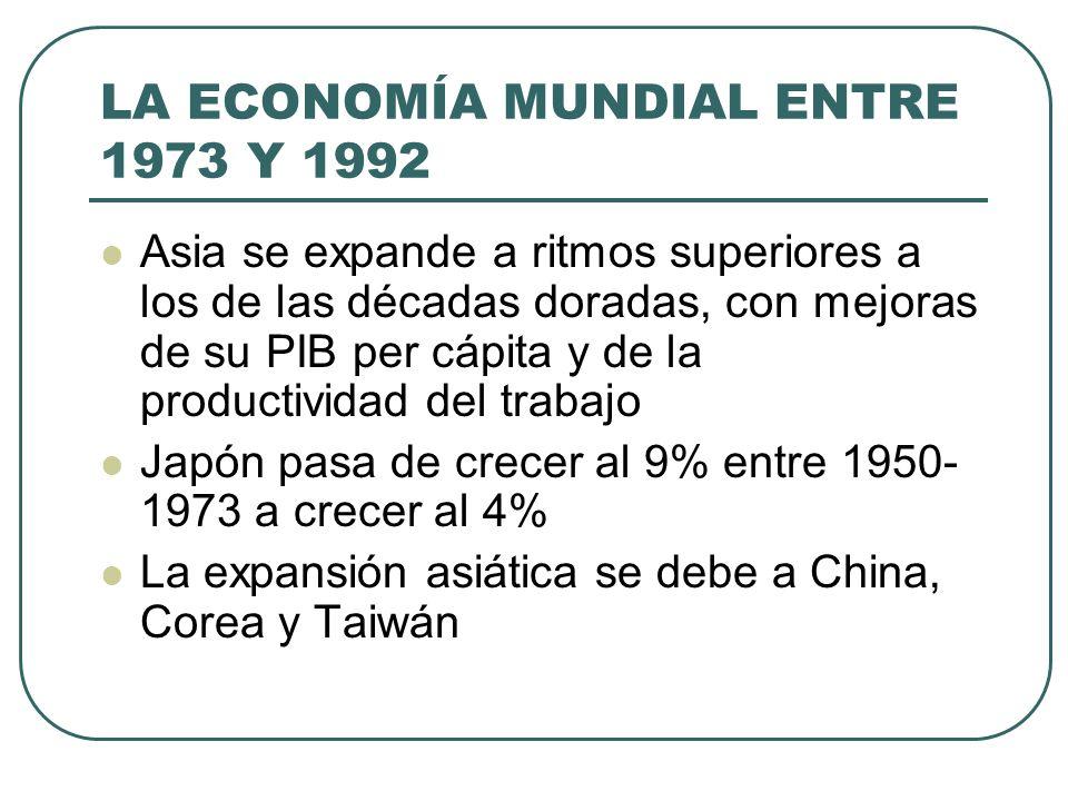 LA ECONOMÍA MUNDIAL ENTRE 1973 Y 1992 Asia se expande a ritmos superiores a los de las décadas doradas, con mejoras de su PIB per cápita y de la produ