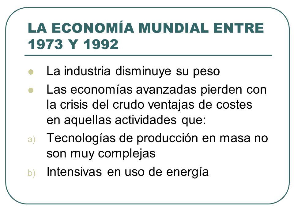 LA ECONOMÍA MUNDIAL ENTRE 1973 Y 1992 La industria disminuye su peso Las economías avanzadas pierden con la crisis del crudo ventajas de costes en aqu