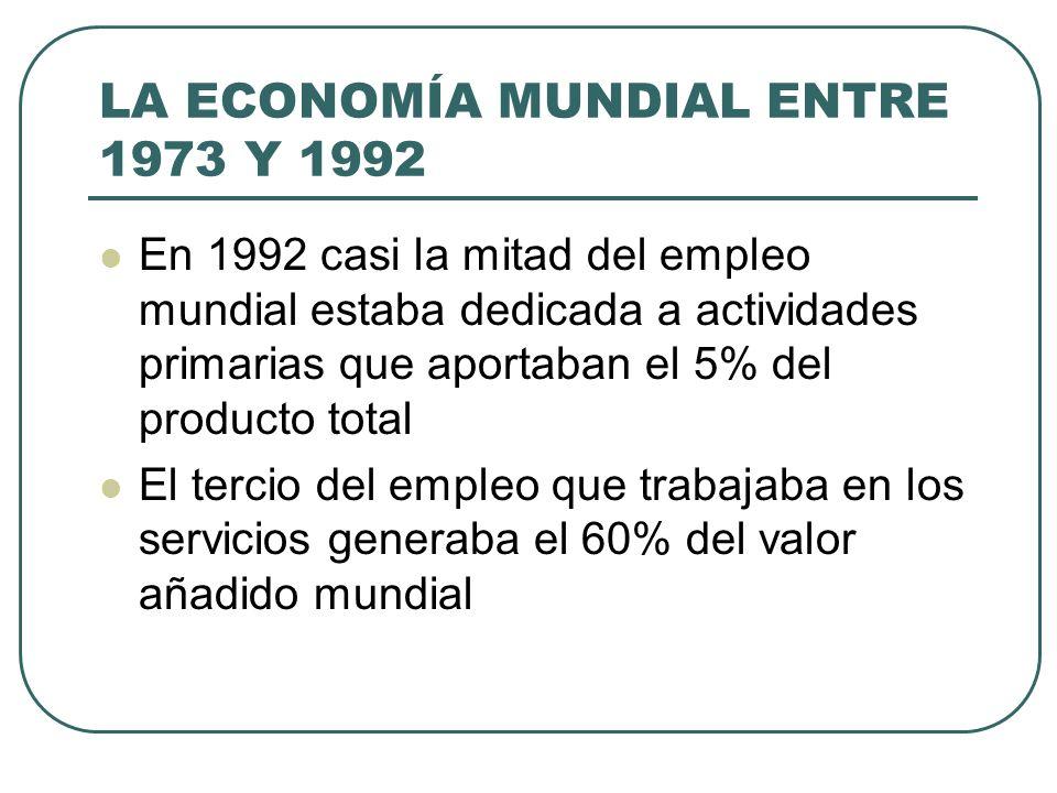 LA ECONOMÍA MUNDIAL ENTRE 1973 Y 1992 En 1992 casi la mitad del empleo mundial estaba dedicada a actividades primarias que aportaban el 5% del product